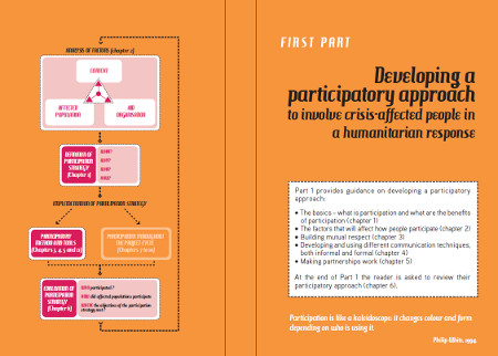 participatory-approach